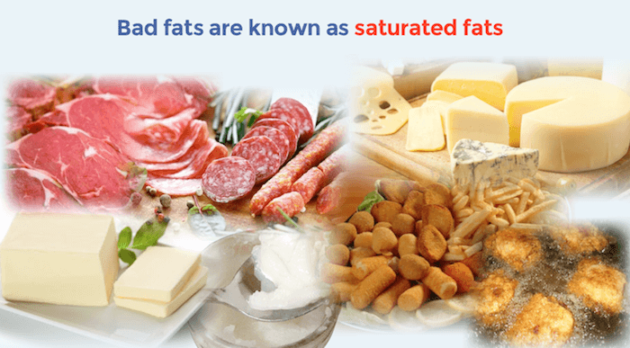 List Of Foods With High Saturated Fats